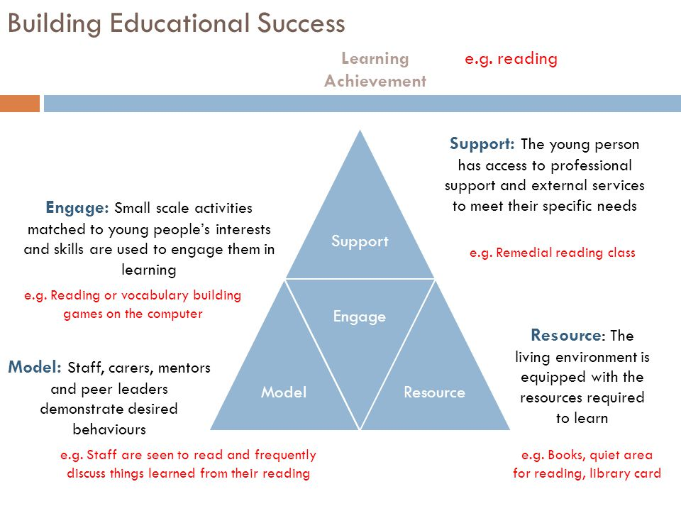 Building Educational Success
