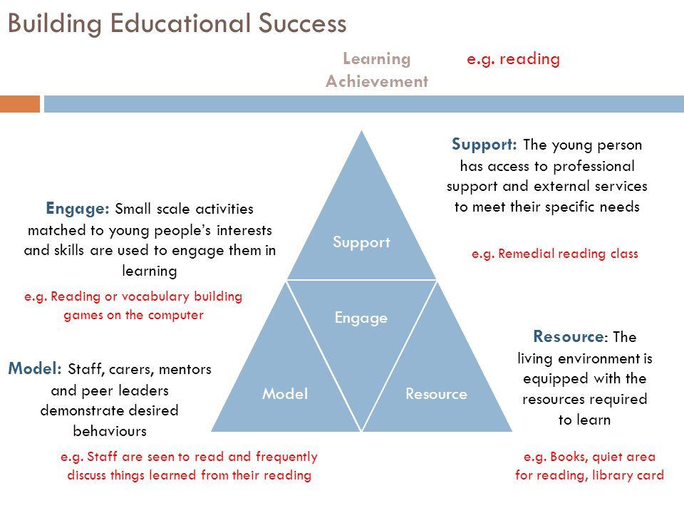 Building Educational Success