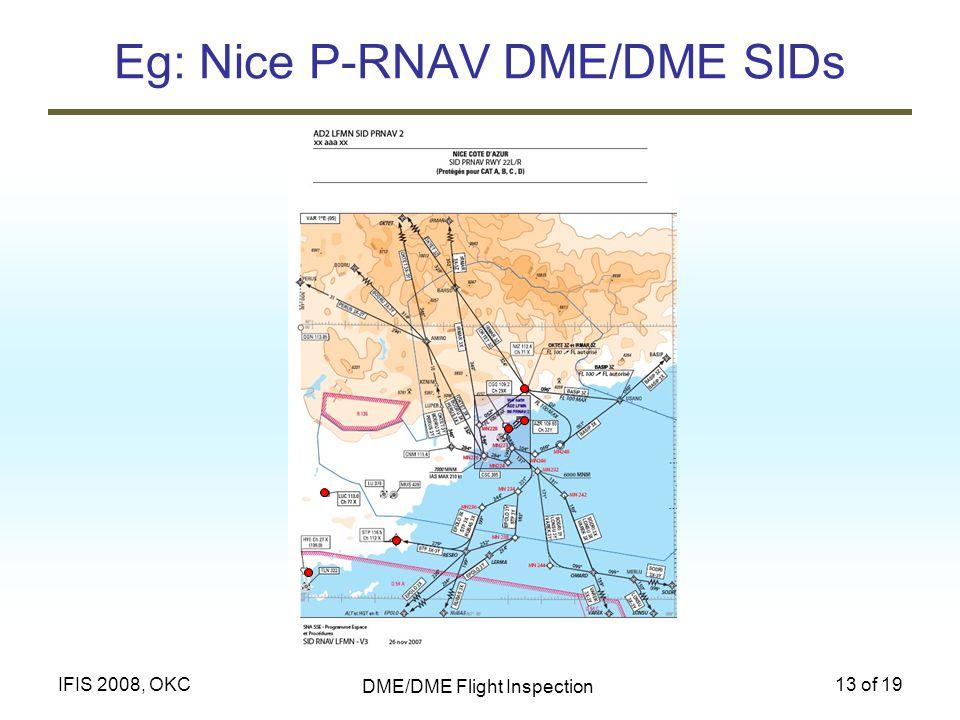 Eg: Nice P-RNAV DME/DME SIDs
