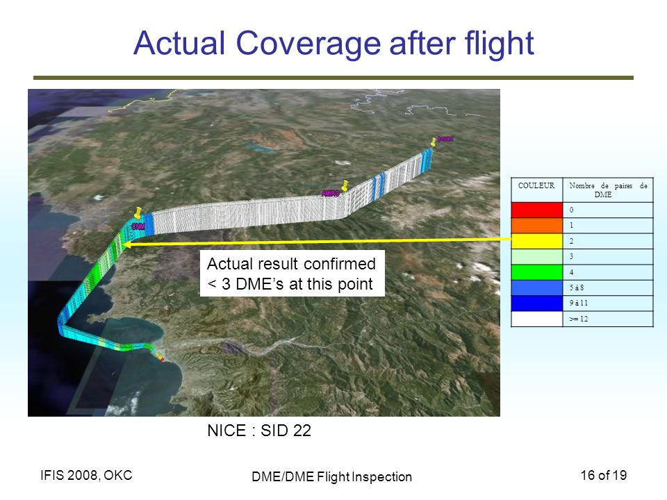 Actual Coverage after flight