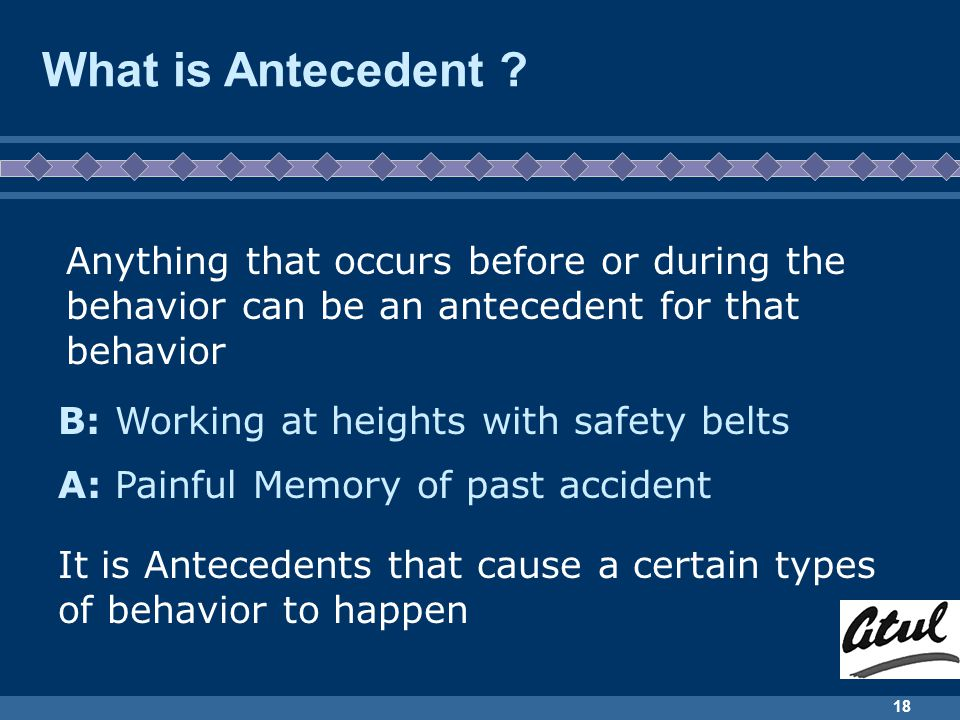 Behavior Based Safety NRK/Sep 2003. What is Antecedent Anything that occurs before or during the behavior can be an antecedent for that behavior.