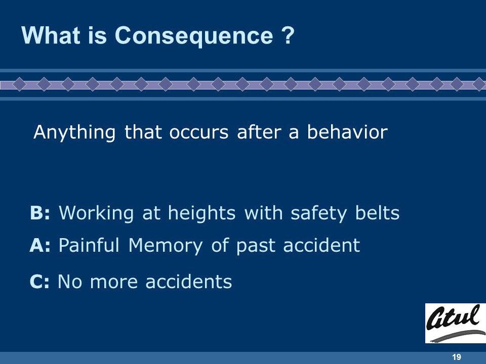 What is Consequence Anything that occurs after a behavior