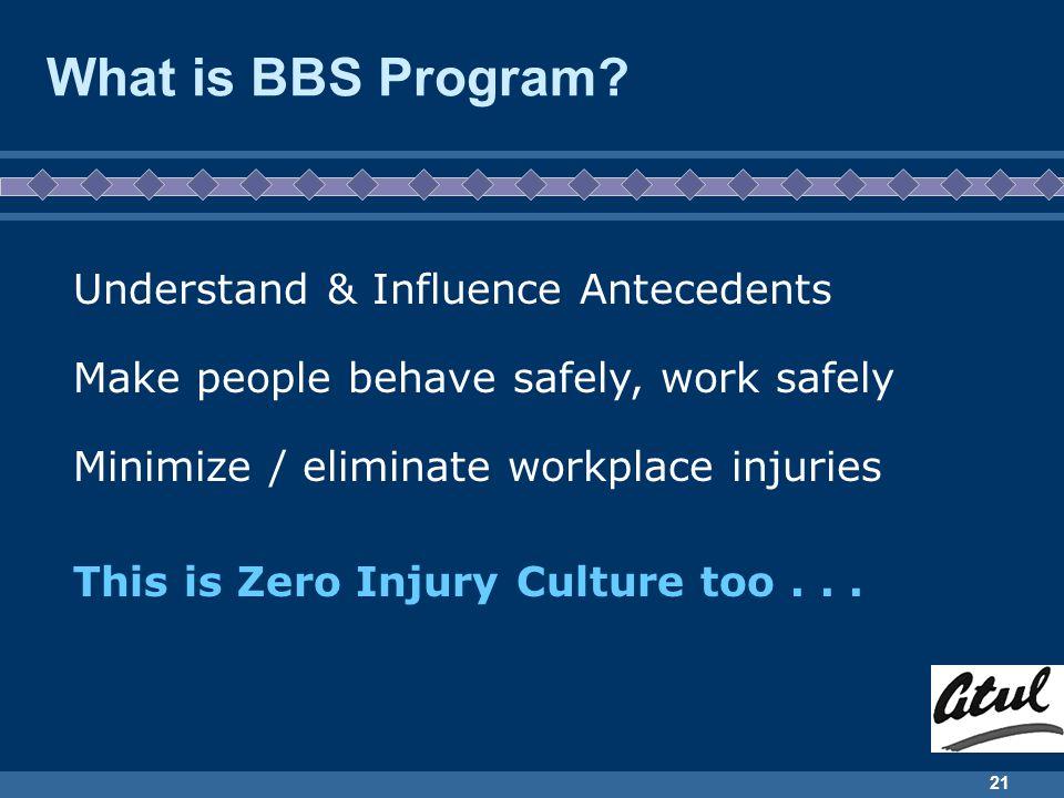 What is BBS Program Understand & Influence Antecedents