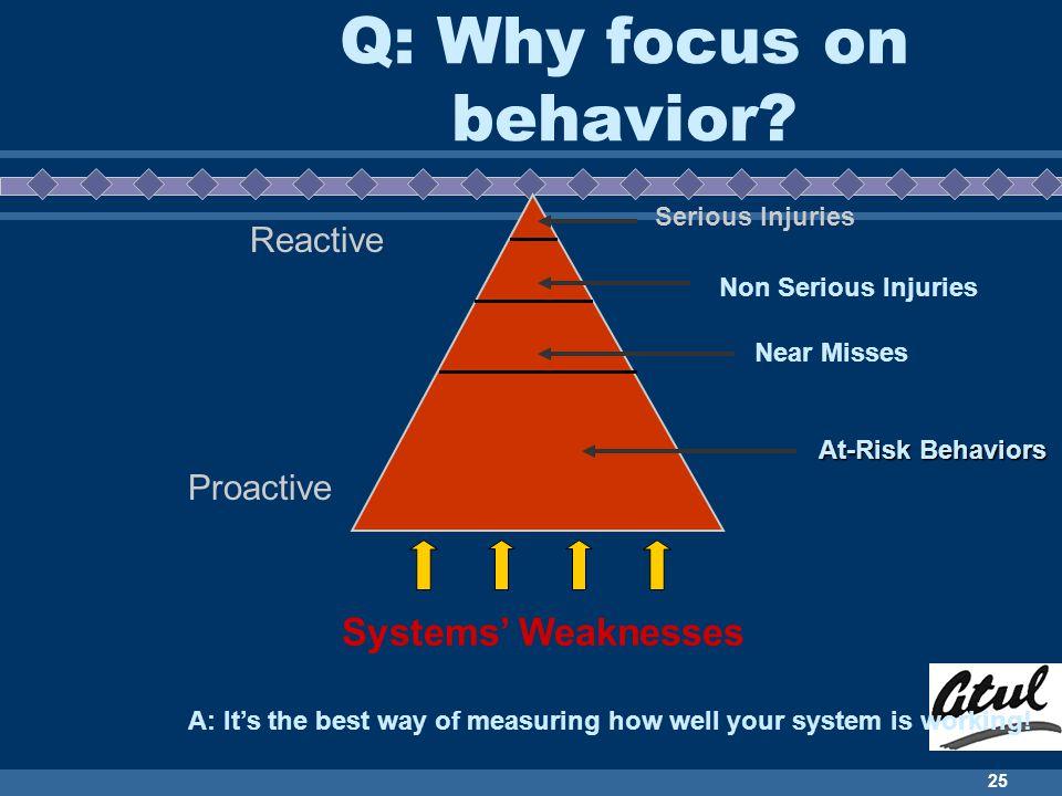 Q: Why focus on behavior
