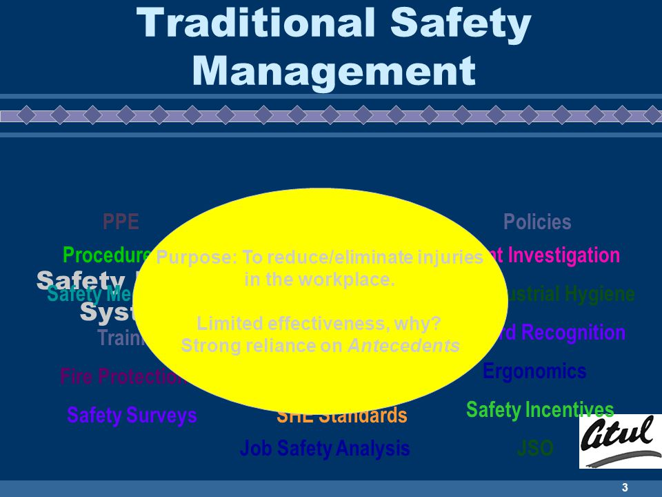 Traditional Safety Management