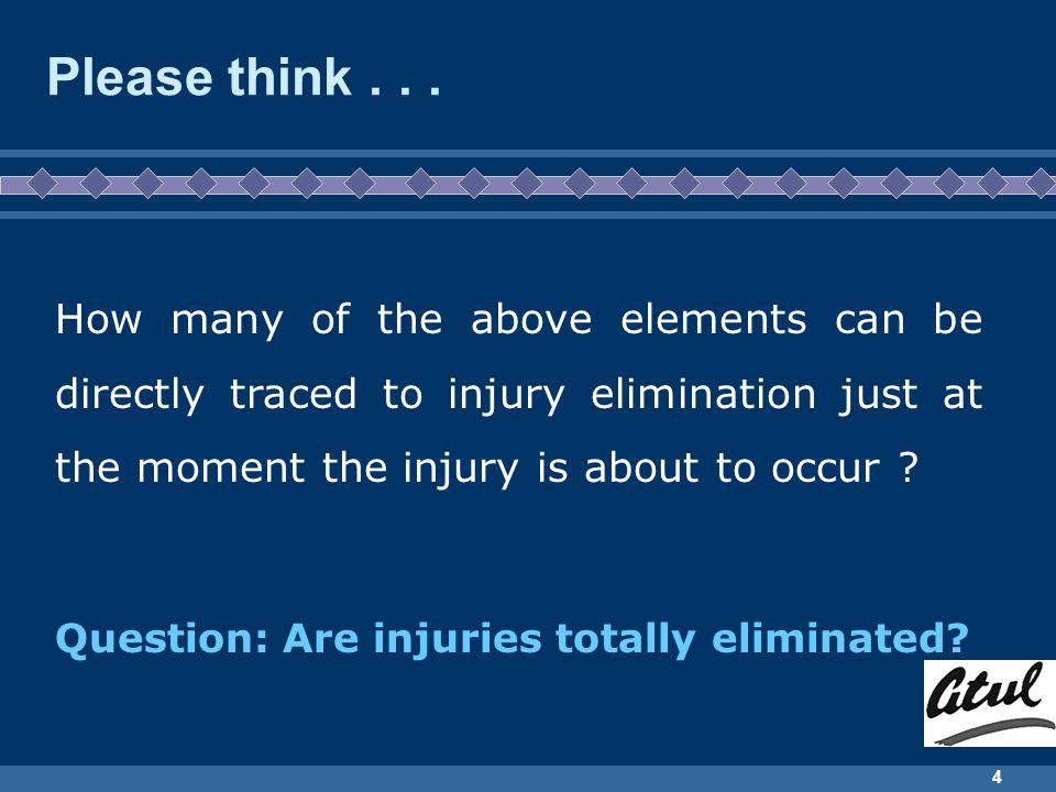 Behavior Based Safety NRK/Sep 2003. Please think . . .