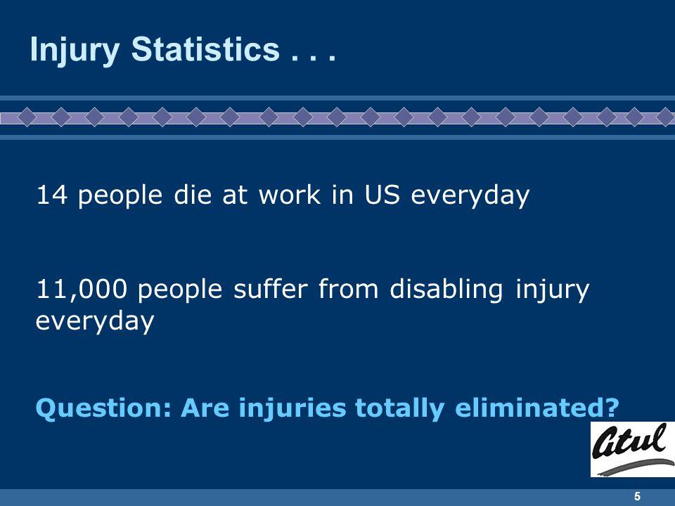 Injury Statistics . . . 14 people die at work in US everyday