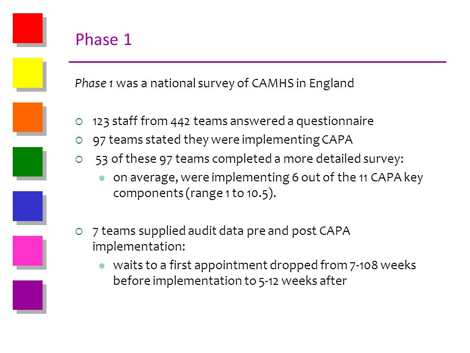 Phase 1 Phase 1 was a national survey of CAMHS in England