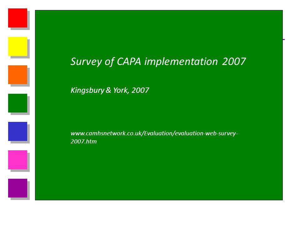 Survey of CAPA implementation 2007