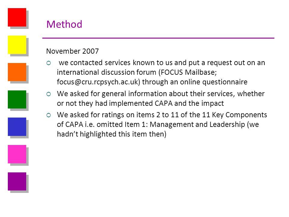 Method November 2007.