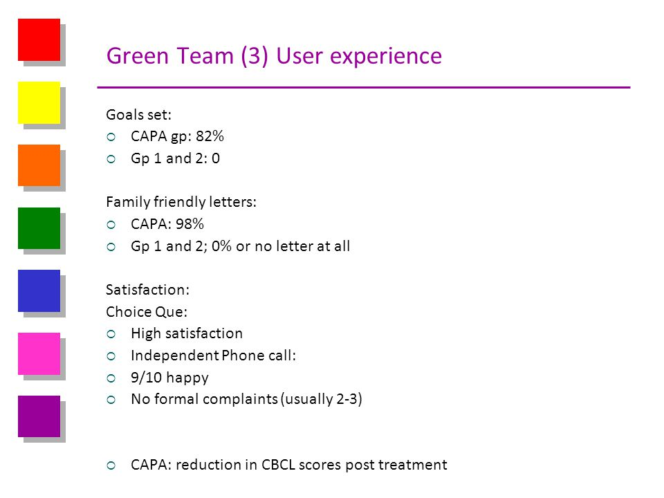Green Team (3) User experience