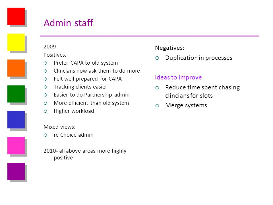 Admin staff Negatives: Duplication in processes Ideas to improve