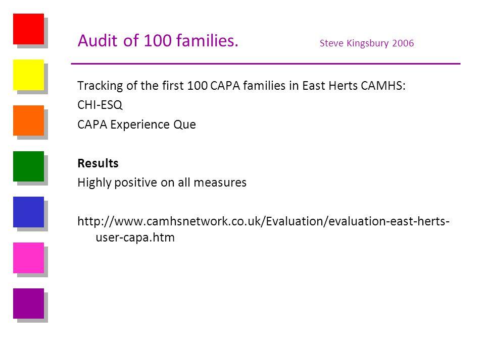 Audit of 100 families. Steve Kingsbury 2006