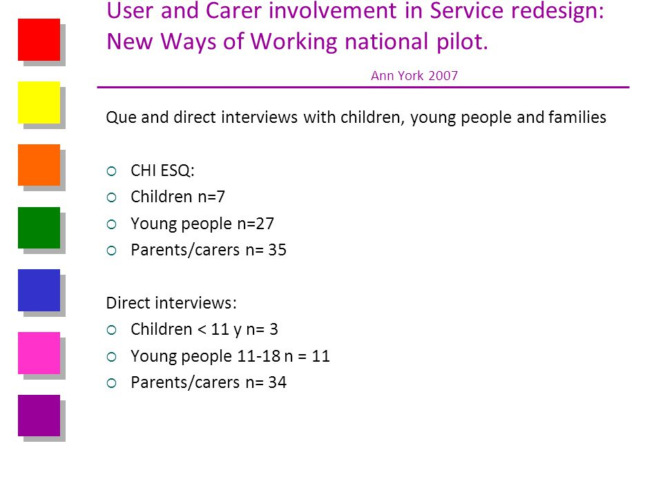 User and Carer involvement in Service redesign: New Ways of Working national pilot. Ann York 2007