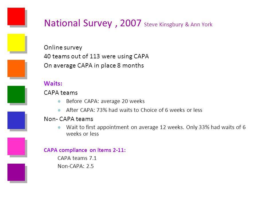 National Survey , 2007 Steve Kinsgbury & Ann York
