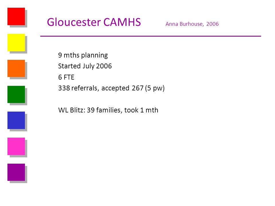 Gloucester CAMHS Anna Burhouse, 2006