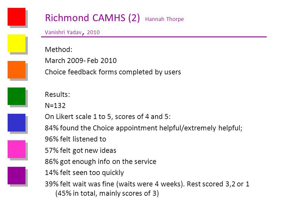 Richmond CAMHS (2) Hannah Thorpe Vanishri Yadav, 2010