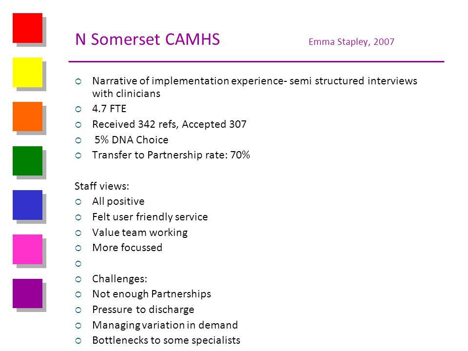 N Somerset CAMHS Emma Stapley, 2007