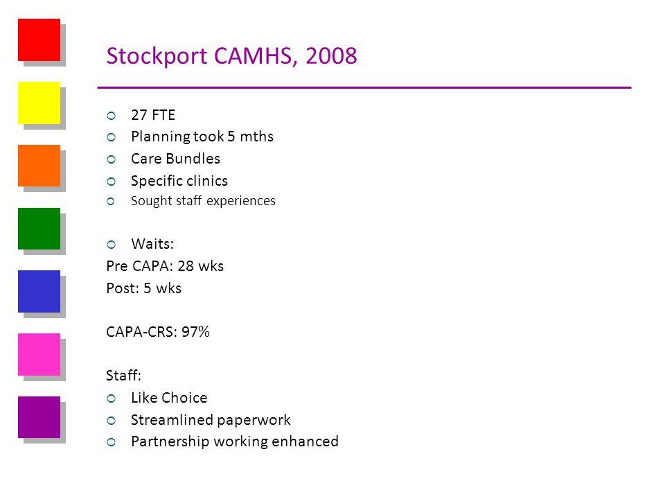 Stockport CAMHS, 2008 27 FTE Planning took 5 mths Care Bundles