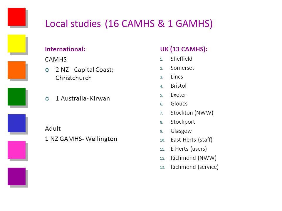 Local studies (16 CAMHS & 1 GAMHS)