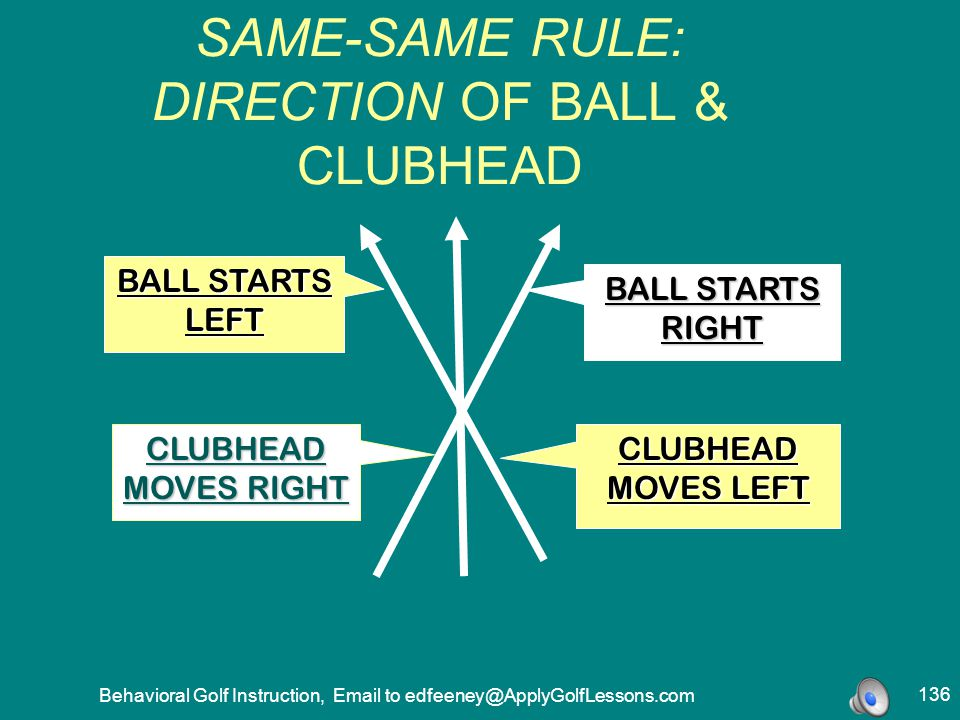 SAME-SAME RULE: DIRECTION OF BALL & CLUBHEAD