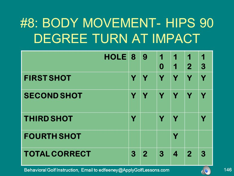 #8: BODY MOVEMENT- HIPS 90 DEGREE TURN AT IMPACT
