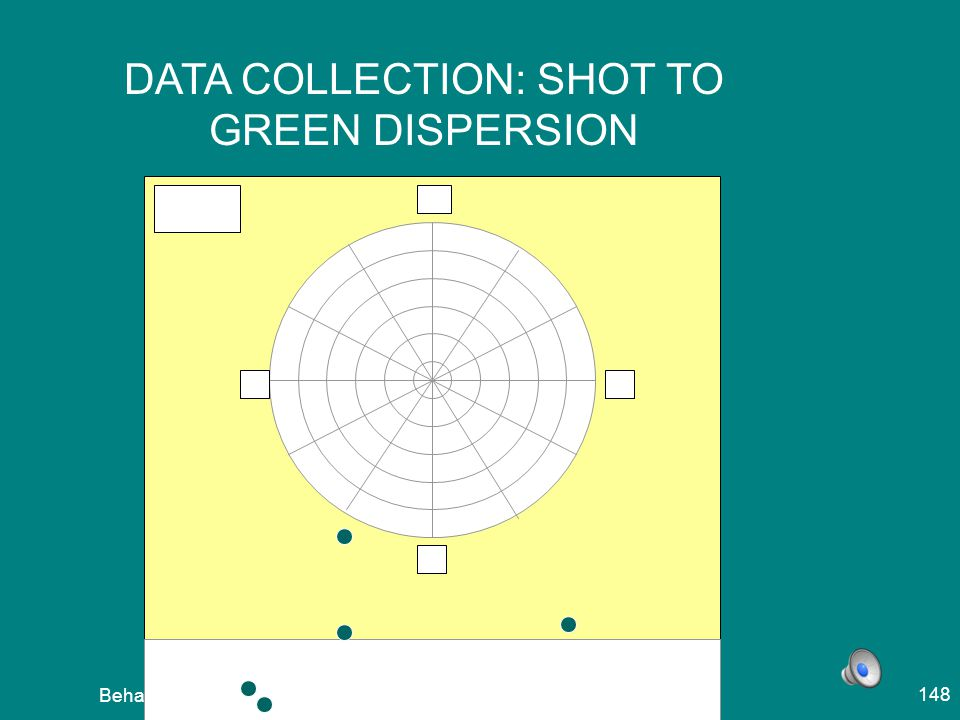 DATA COLLECTION: SHOT TO GREEN DISPERSION
