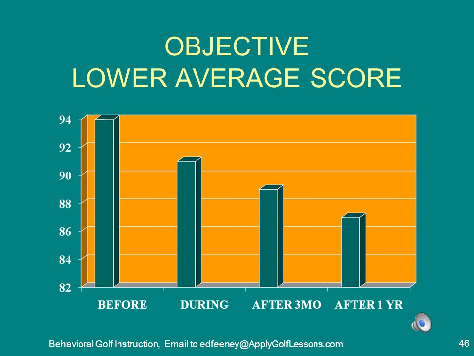 OBJECTIVE LOWER AVERAGE SCORE