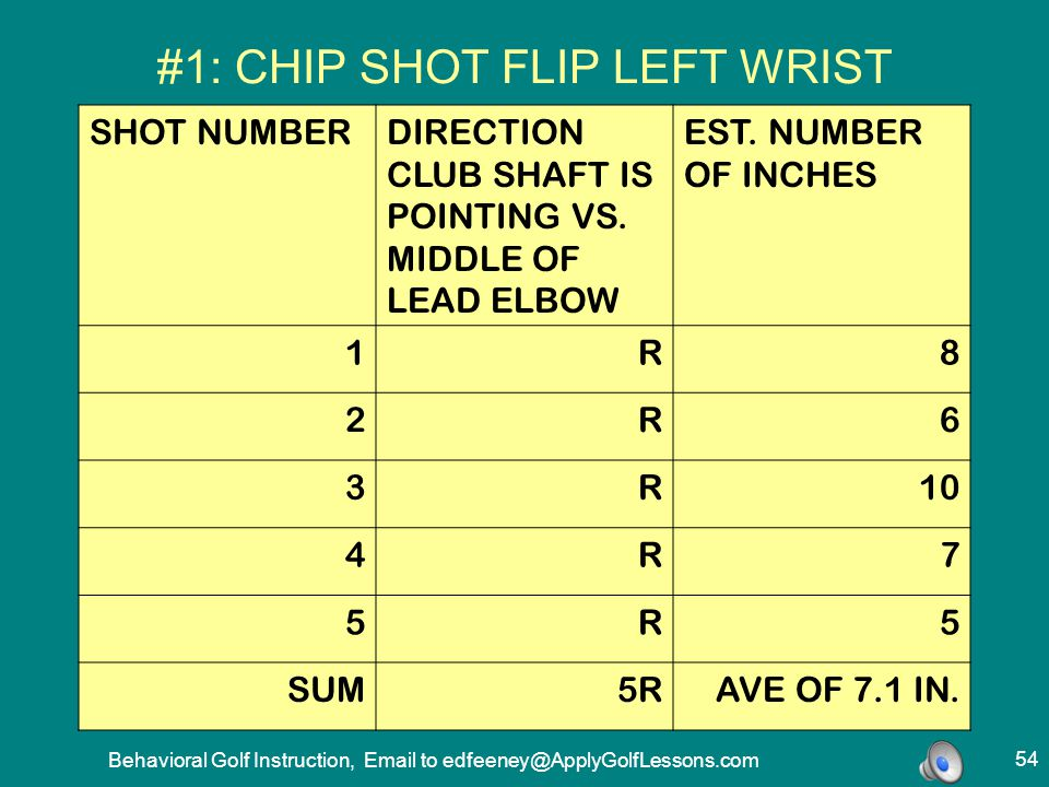 #1: CHIP SHOT FLIP LEFT WRIST