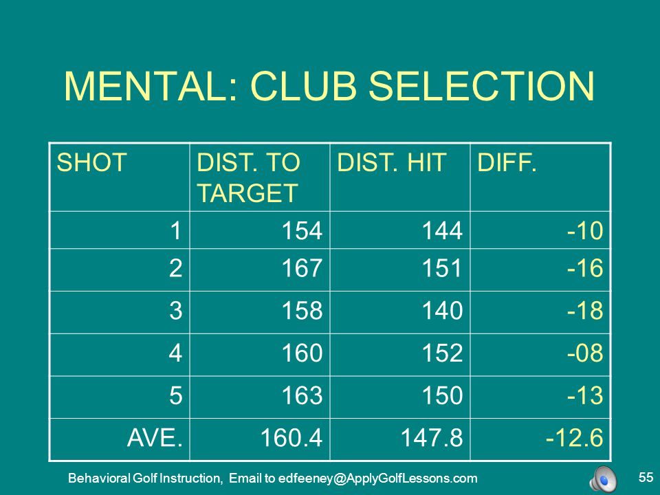 MENTAL: CLUB SELECTION