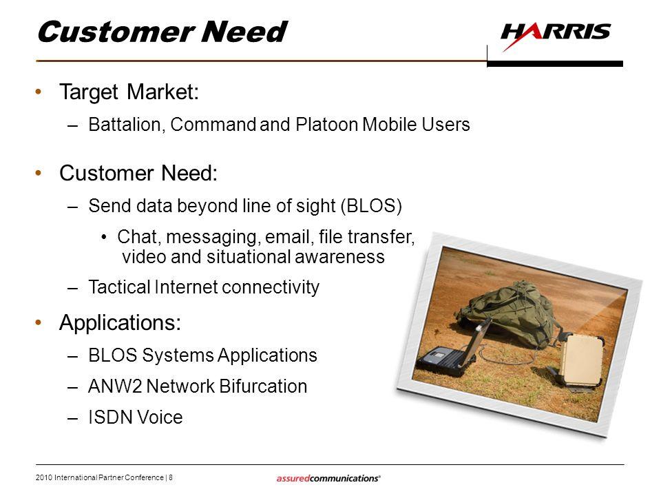 Customer Need Target Market: Customer Need: Applications: