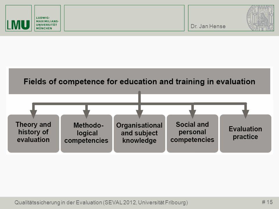 Qualitätssicherung in der Evaluation (SEVAL 2012, Universität Fribourg)