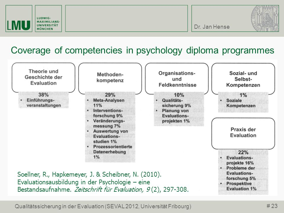 Coverage of competencies in psychology diploma programmes