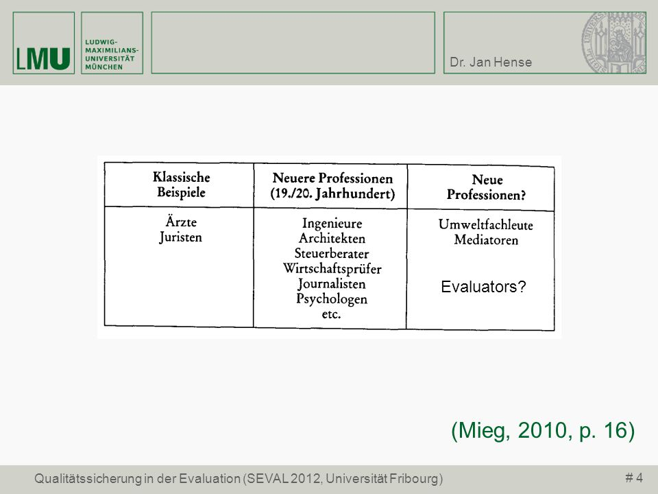 Evaluators. (Mieg, 2010, p.