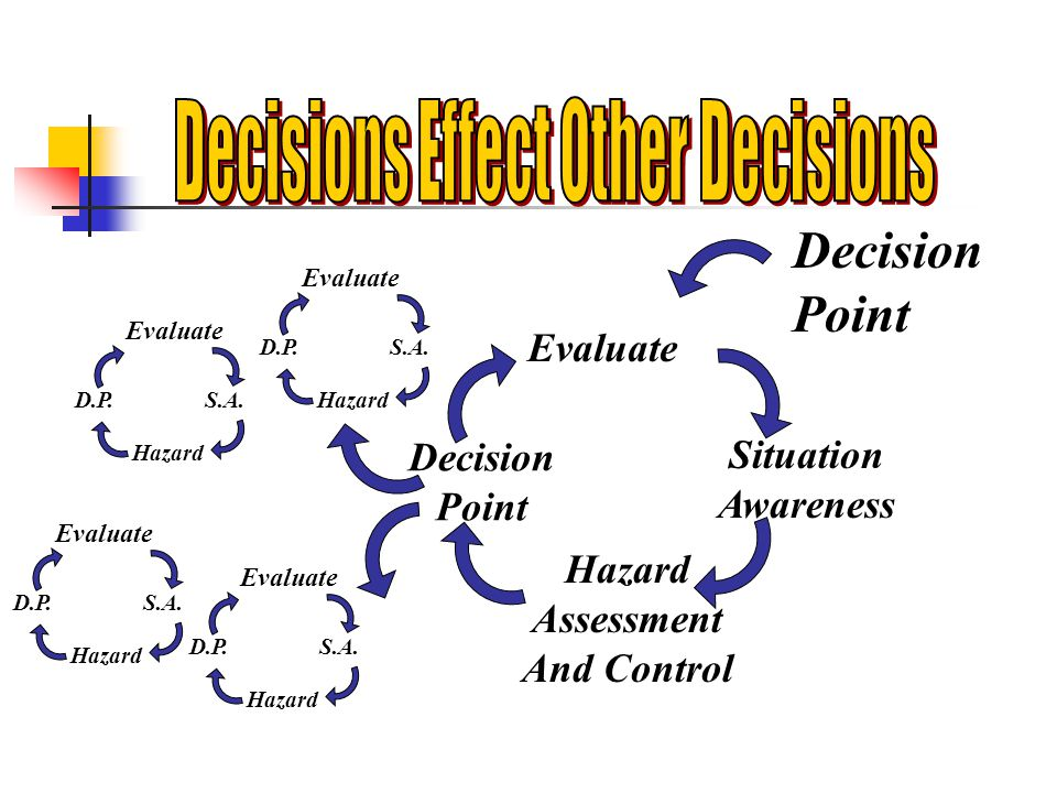 Decisions Effect Other Decisions