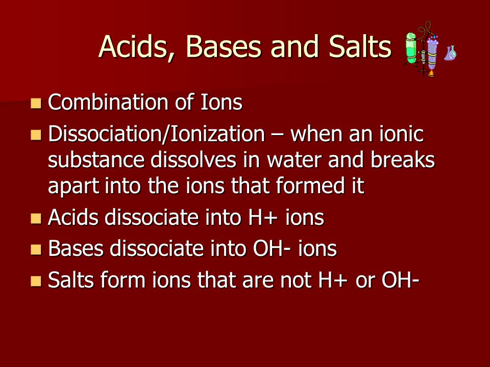 Acids, Bases and Salts Combination of Ions