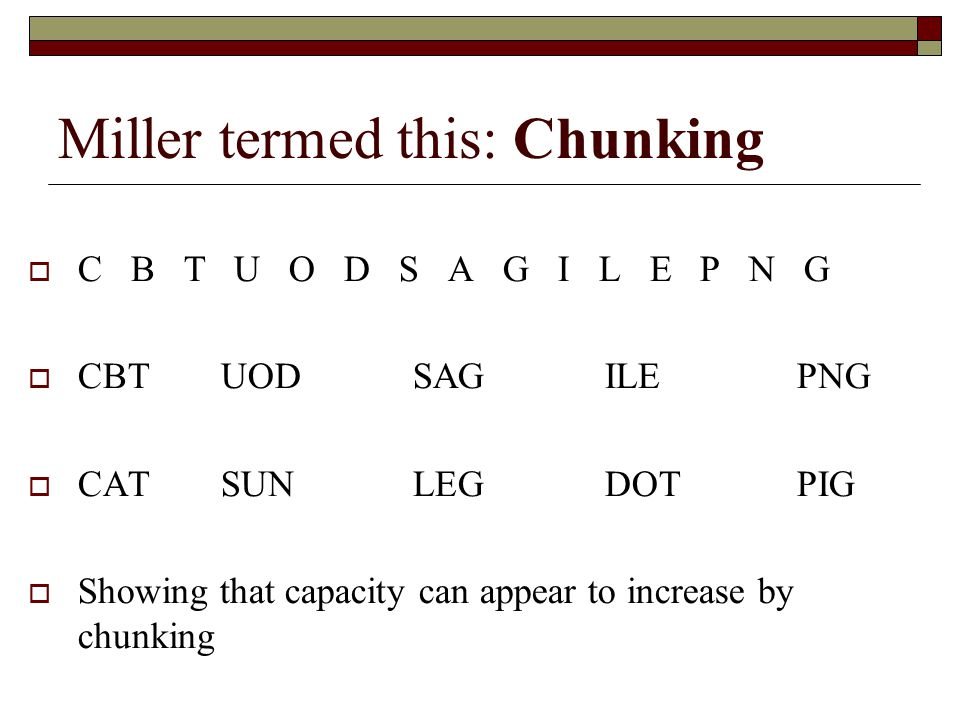 Miller termed this: Chunking