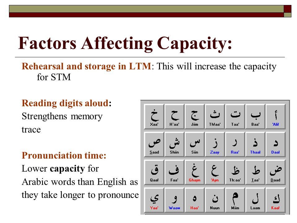 Factors Affecting Capacity: