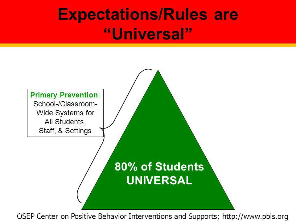 Expectations/Rules are Universal