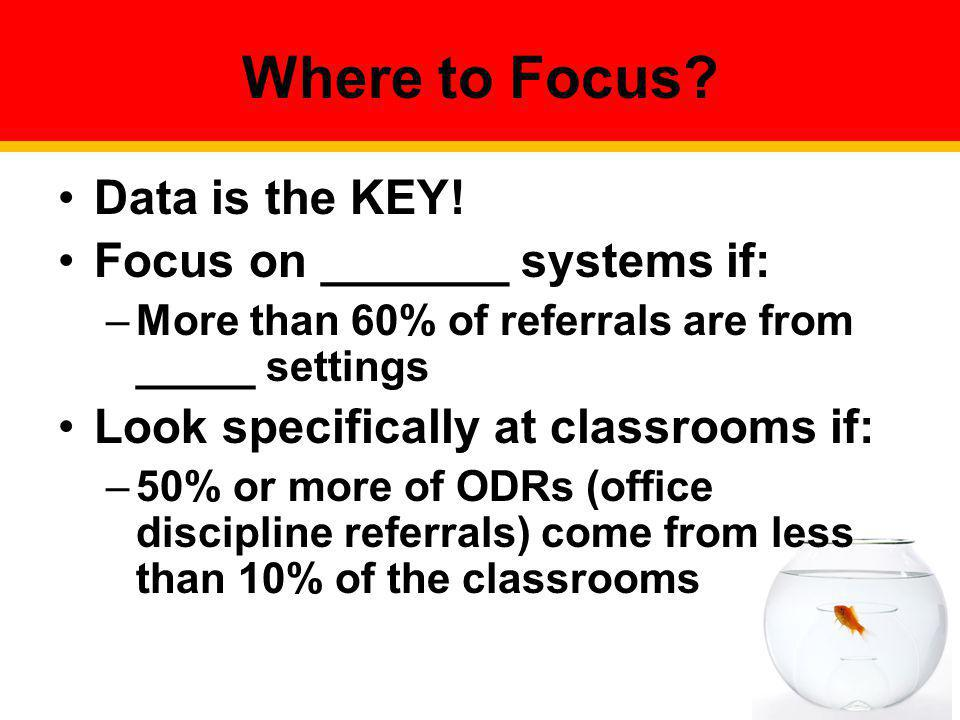 Where to Focus Data is the KEY! Focus on _______ systems if: