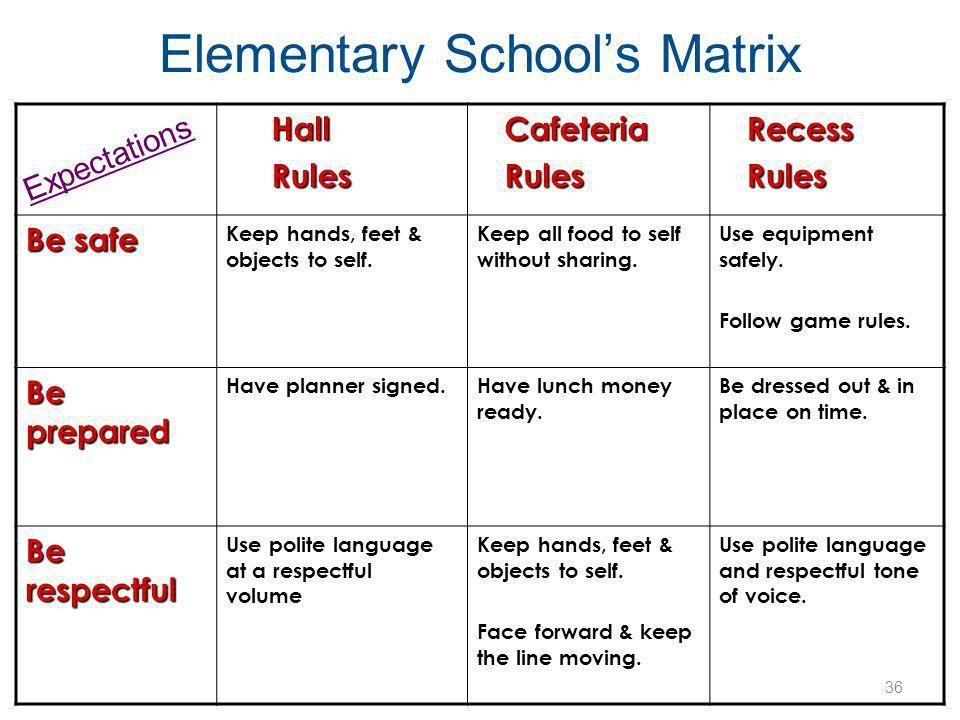 Elementary School's Matrix