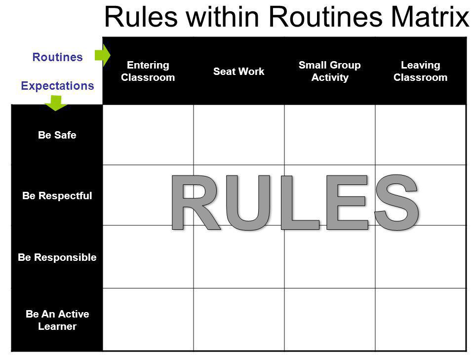 Rules within Routines Matrix