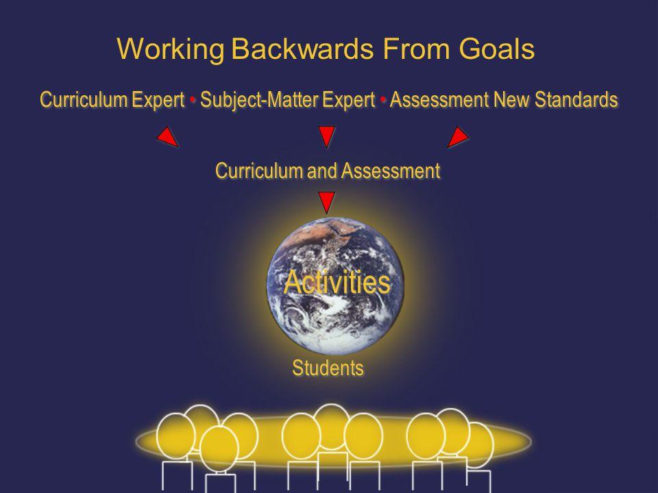 Activities Working Backwards From Goals