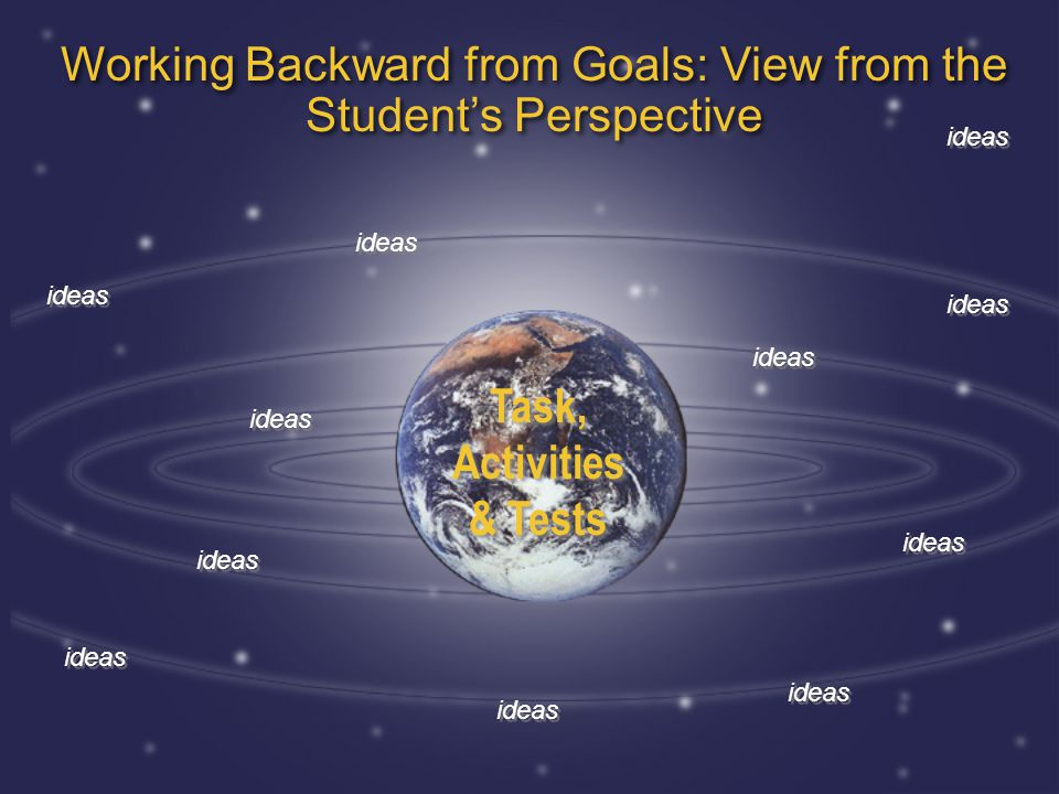 Working Backward from Goals: View from the Student's Perspective