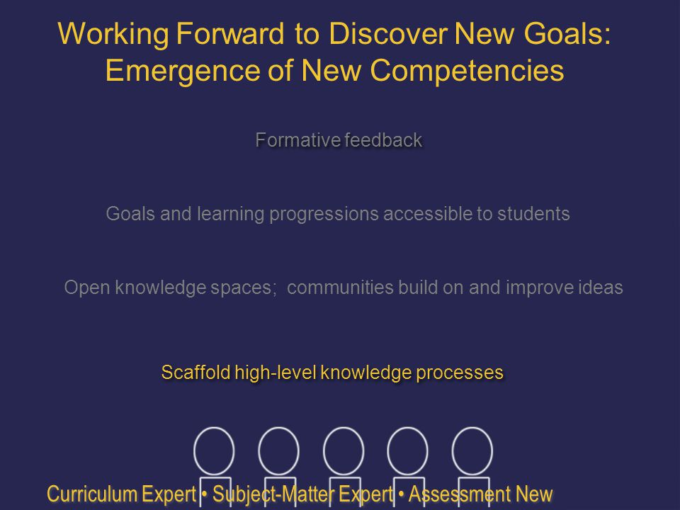 Working Forward to Discover New Goals: Emergence of New Competencies