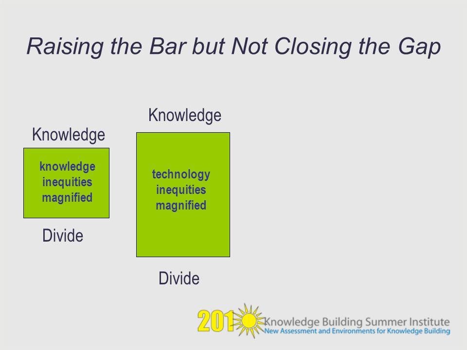 Raising the Bar but Not Closing the Gap