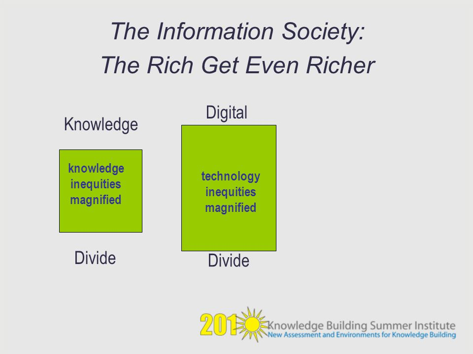 The Information Society: The Rich Get Even Richer