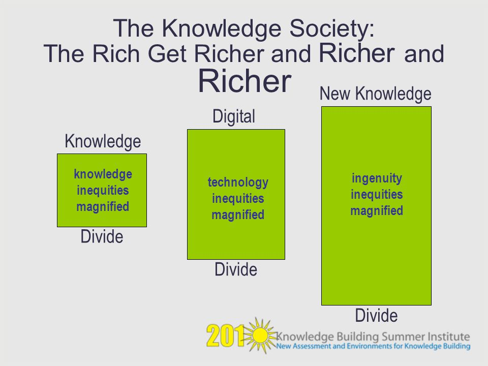 The Knowledge Society: The Rich Get Richer and Richer and Richer