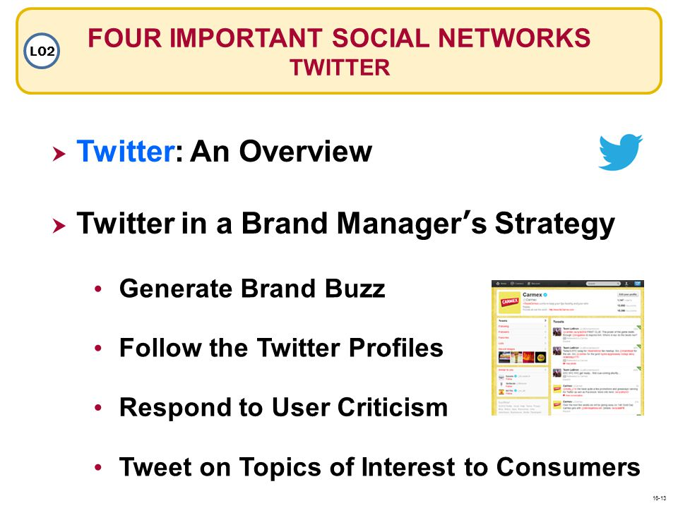 FOUR IMPORTANT SOCIAL NETWORKS