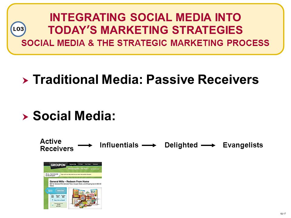 Traditional Media: Passive Receivers